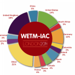 WETM-IAC 2014 – Early Bird Ends Today